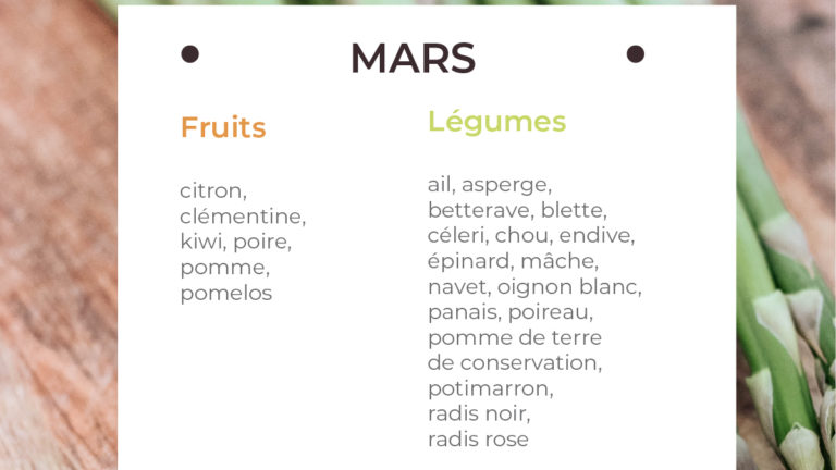 Le calendrier fruits et légumes de saison pour le mois de mars